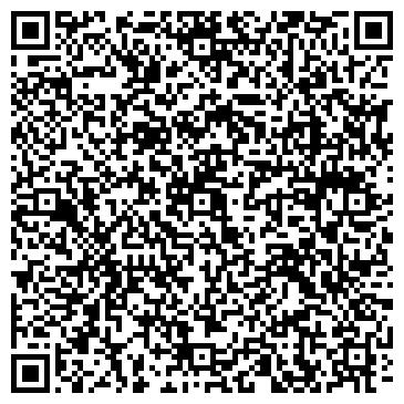 QR-код с контактной информацией организации № 1 ГОУ ВПО ВОЛГМУ РОСЗДРАВА