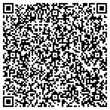 QR-код с контактной информацией организации ТЕЛЕМЕДИЦИНА ЛУЧ-САНА, ООО