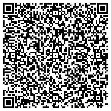 QR-код с контактной информацией организации КЛИНИКА ДОКТОРА ГРУЗДЕВА Н. А.