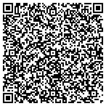 QR-код с контактной информацией организации АПТЕКА КЛИНИЧЕСКОЙ БОЛЬНИЦЫ № 1 МУЗ