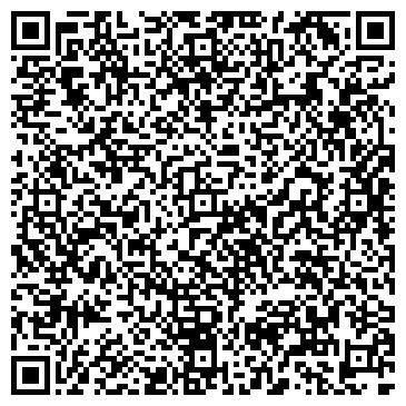 QR-код с контактной информацией организации ЦЕНТР ГОССАНЭПИДНАДЗОРА ГОРОДСКОЙ, ГУ