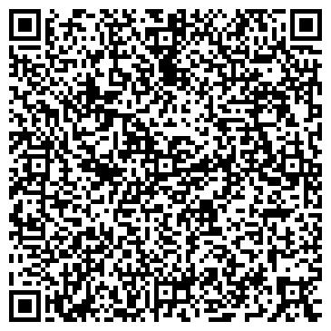 QR-код с контактной информацией организации ГУМРАКСКАЯ МЕЛЬНИЦА