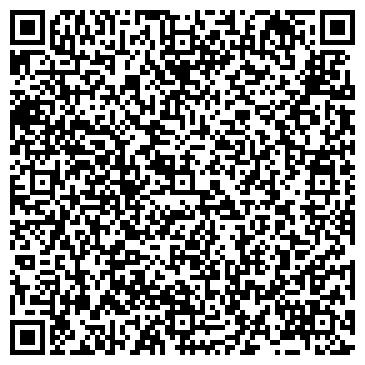 QR-код с контактной информацией организации СПЕЦИАЛИСТЫ ПО ФИЗКУЛЬТУРНОСПОРТИВНОЙ РАБОТЕ С НАСЕЛЕНИЕМ
