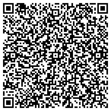 QR-код с контактной информацией организации ОАО ВНИКТИНЕФТЕХИМОБОРУДОВАНИЕ