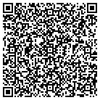 QR-код с контактной информацией организации АВТОМАТИКА-М, ООО