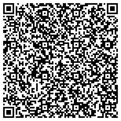 QR-код с контактной информацией организации ИП СПИРИДОНОВ А Л Порошковая окраска металла и алюминия