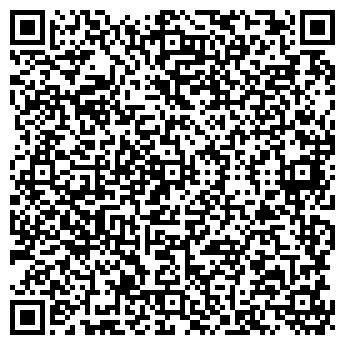 QR-код с контактной информацией организации БОТВИНКИН, ЧП