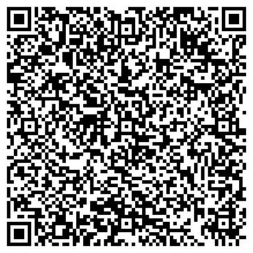 """QR-код с контактной информацией организации """" ПОКРОВКА """""""
