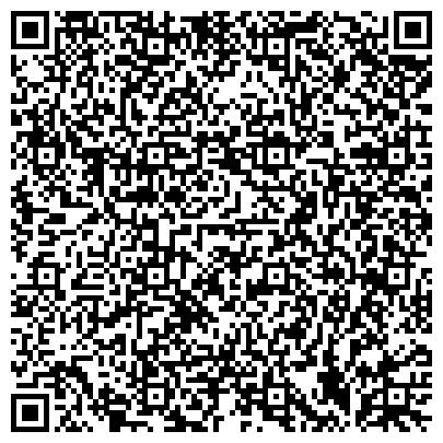 QR-код с контактной информацией организации Управление Федеральной антимонопольной службы