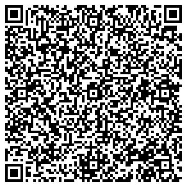 QR-код с контактной информацией организации ФЛЕР АРИСТОКЕСЬЯН