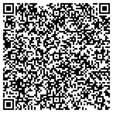 QR-код с контактной информацией организации ИНФОРМАЦИОННО-АНАЛИТИЧЕСКИЙ ЦЕНТР ВТПП