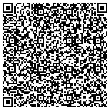 QR-код с контактной информацией организации СОЮЗ ОСНОВАТЕЛЕЙ ПРАВ НЕКОММЕРЧЕСКОЕ ПАРТНЕРСТВО