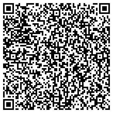 QR-код с контактной информацией организации ЦЕНТР НЛП И ОРГКОНСУЛЬТИРОВАНИЯ