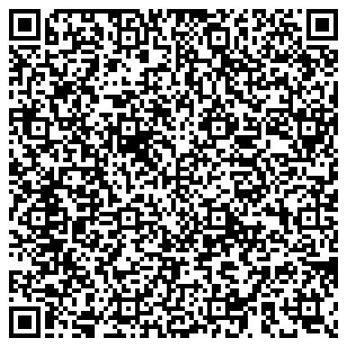 QR-код с контактной информацией организации НЕЗАВИСИМАЯ ИНВЕСТИЦИОННАЯ КОМПАНИЯ, ЗАО