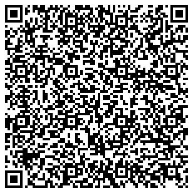 """QR-код с контактной информацией организации ИП АГЕНТСТВО НЕДВИЖИМОСТИ """"Ирина"""""""