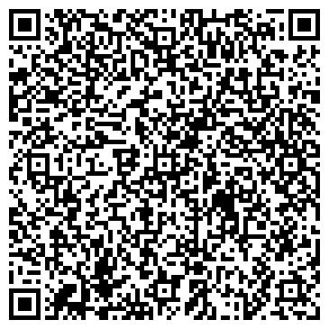 QR-код с контактной информацией организации НЕДВИЖИМОСТЬ НА ОСТРОВСКОГО