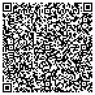 QR-код с контактной информацией организации ЦЕНТР НЕДВИЖИМОСТИ AVEGA