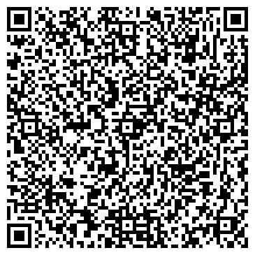 QR-код с контактной информацией организации ЗЕНИТ СТРАХОВОЕ ОБЩЕСТВО, ООО