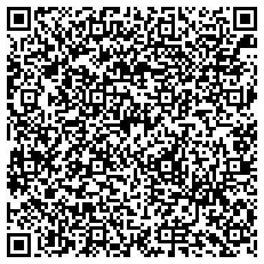 QR-код с контактной информацией организации СТРАХОВОЕ ОБЩЕСТВО ГАЗОВОЙ ПРОМЫШЛЕННОСТИ ОАО НИЖНЕВОЛЖСКИЙ ФИЛИАЛ