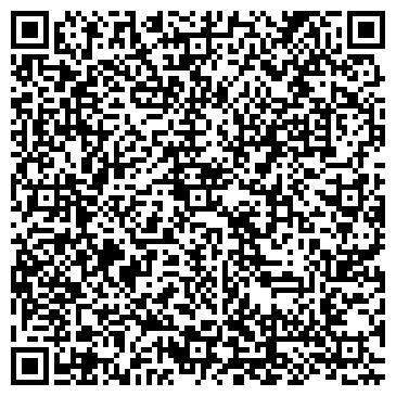 QR-код с контактной информацией организации № 1 ДЕТСКАЯ МОЛОЧНАЯ КУХНЯ