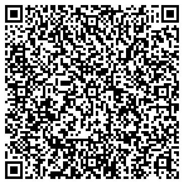 QR-код с контактной информацией организации ОТДЕЛ ПРОГНОЗИРОВАНИЯ И ПЛАНИРОВАНИЯ