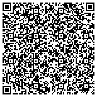 QR-код с контактной информацией организации ПЕРСПЕКТИВА ФОНД РАЗВИТИЯ ПРОМЫШЛЕННОСТИ ОБЛАСТИ