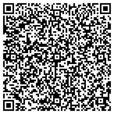 QR-код с контактной информацией организации АВТОДОМ ЗАПЛАТКИН А.Н.