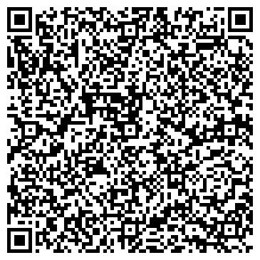 QR-код с контактной информацией организации СЕВЕРО-ВОСТОЧНЫЕ ЭЛЕКТРОСЕТИ