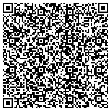 QR-код с контактной информацией организации КРАСНОДАРСКИЙ ЦЕНТР НАУЧНО-ТЕХНИЧЕСКОЙ ИНФОРМАЦИИ, ФГУ