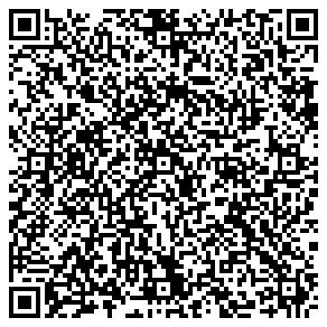 QR-код с контактной информацией организации АПТЕКА (ТД ЛЕКАРСТВА КУБАНИ)
