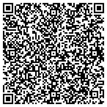 QR-код с контактной информацией организации КУБАНСКИЙ ПРОДОВОЛЬСТВЕННЫЙ ФОНД, ГУП