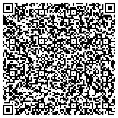 QR-код с контактной информацией организации СЕВЕРО-КАВКАЗСКИЙ ЗОНАЛЬНЫЙ НИИ САДОВОДСТВА И ВИНОГРАДАРСТВА
