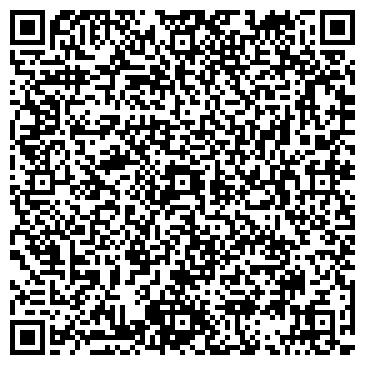 QR-код с контактной информацией организации КУБАНСКАЯ МЯСОПЕРЕРАБАТЫВАЮЩАЯ КОМПАНИЯ