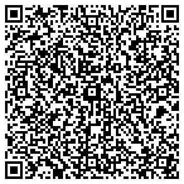 QR-код с контактной информацией организации РОСНЕФТЕГАЗИНСТРУМЕНТ НПП, ЗАО
