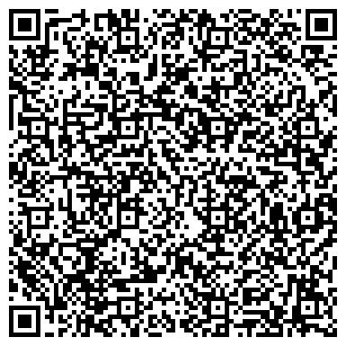 QR-код с контактной информацией организации КУБАНЬЭНЕРГО ОАО КРАСНОДАРСКИЕ ЭЛЕКТРИЧЕСКИЕ СЕТИ