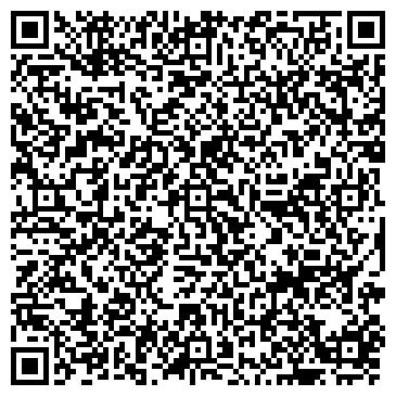 QR-код с контактной информацией организации ТЕРМОПРИБОР ОАО КРАСНОДАРСКОЕ ПРЕДСТАВИТЕЛЬСТВО