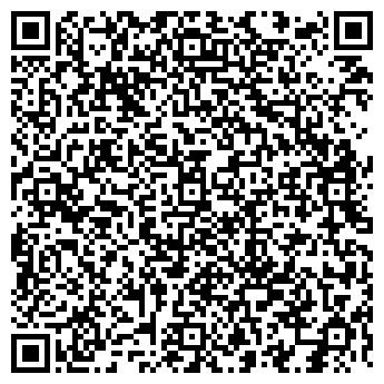 QR-код с контактной информацией организации МАГАЗИН МАЛЮТКА