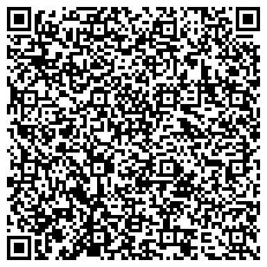 QR-код с контактной информацией организации МАГАЗИН УПРАВЛЕНИЯ СОЦИАЛЬНОЙ ЗАЩИТЫ НАСЕЛЕНИЯ
