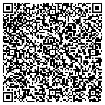 QR-код с контактной информацией организации АУДИТОРСКАЯ ПАЛАТА ЮГА РОССИИ НП