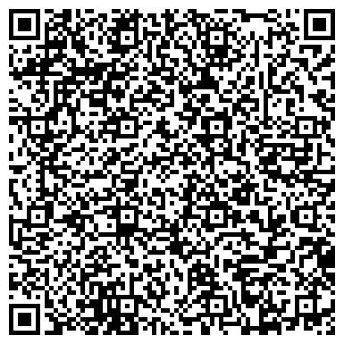 QR-код с контактной информацией организации НАЦИОНАЛЬНОЕ АГЕНТСТВО АУДИТА ЗАО КРАСНОДАРСКИЙ ФИЛИАЛ