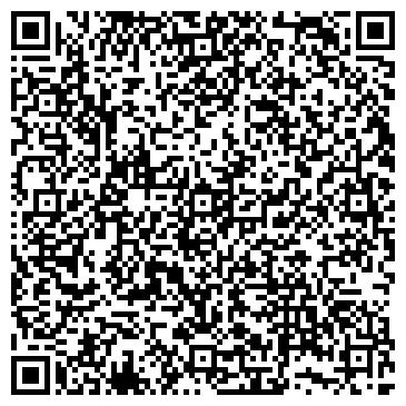 QR-код с контактной информацией организации КОНФИДЕНТ ЕКАТУРИНОДАР-РИЭЛТ, ЗАО