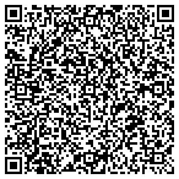 QR-код с контактной информацией организации РЕКЛАМНОЕ АГЕНТСТВО КРАСНОДАРСКИЕ ИЗВЕСТИЯ-ЮГ, ООО