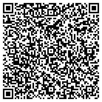QR-код с контактной информацией организации КОНСУЛЬТАНТ ПО МАРКЕТИНГУ И PR- НАТАЛЬЯ ПУШКАРЕВА