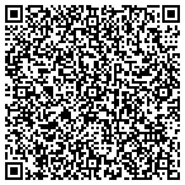 QR-код с контактной информацией организации КУБТОРГОБОРУДУВАНИЕ, ОАО