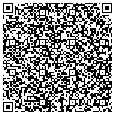 QR-код с контактной информацией организации ОТДЕЛ ВНЕВЕДОМСТВЕННОЙ ОХРАНЫ ПРИ УВД ЦЕНТРАЛЬНОГО ОКРУГА