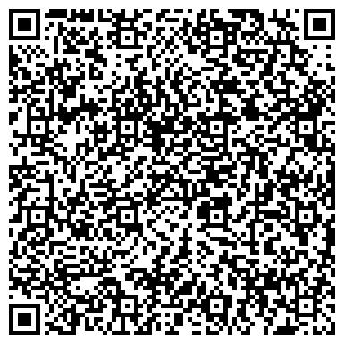 QR-код с контактной информацией организации УПРАВЛЕНИЕ ВНЕВЕДОМСТВЕННОЙ ОХРАНЫ КРАСНОДАРСКОГО КРАЯ
