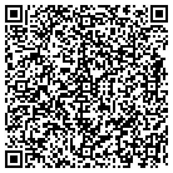 QR-код с контактной информацией организации АВАНТА ПЕРСОНАЛ