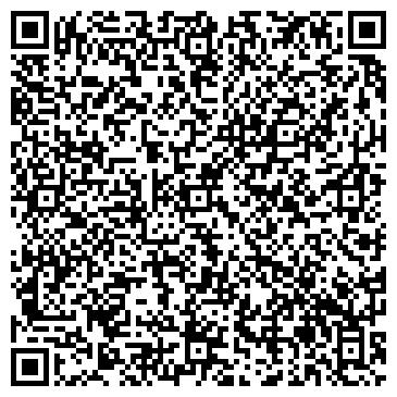 QR-код с контактной информацией организации АРГУМЕНТЫ И ФАКТЫ - КУБАНЬ