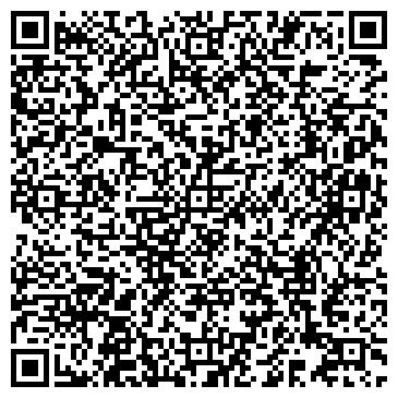 QR-код с контактной информацией организации КРАСНОДАРТЕПЛОЭНЕРГО-ТВЭЛ, ООО