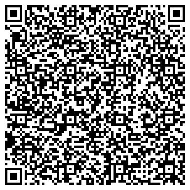 QR-код с контактной информацией организации МБУЗ Лабинского района «Центральная районная больница»